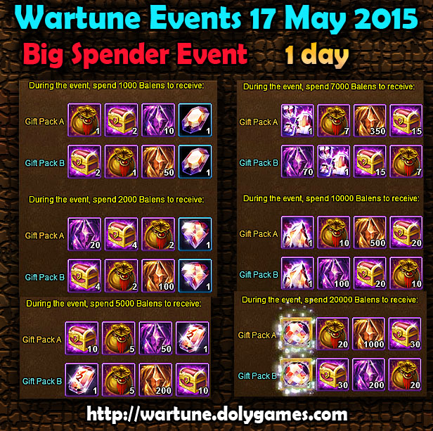 Wartune Events 17 May 2015 -2